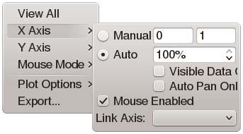 Plots and interactive views — ACQ4 0 9 2 documentation